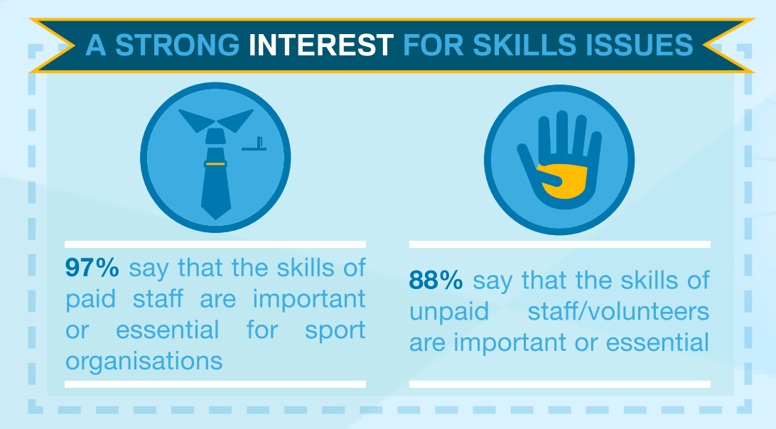 Skills of paid and unpaid staff are important and essential for sport organisations