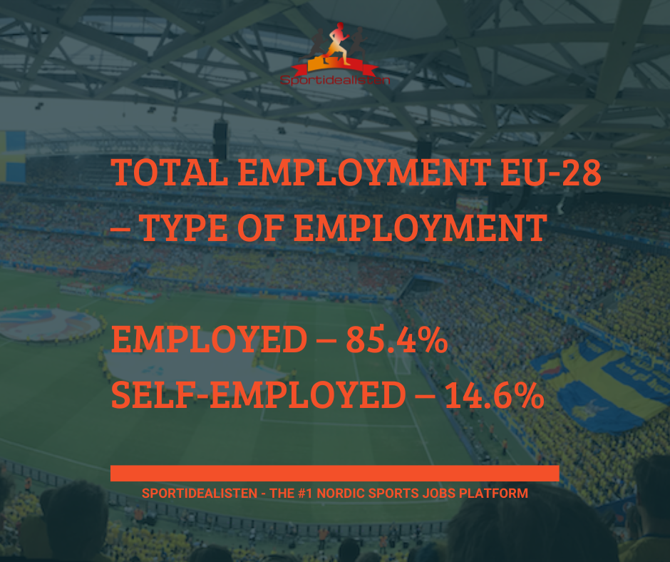 Total employment EU-28 – Type of employment